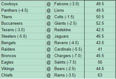 Week 11 NFL PicksATS